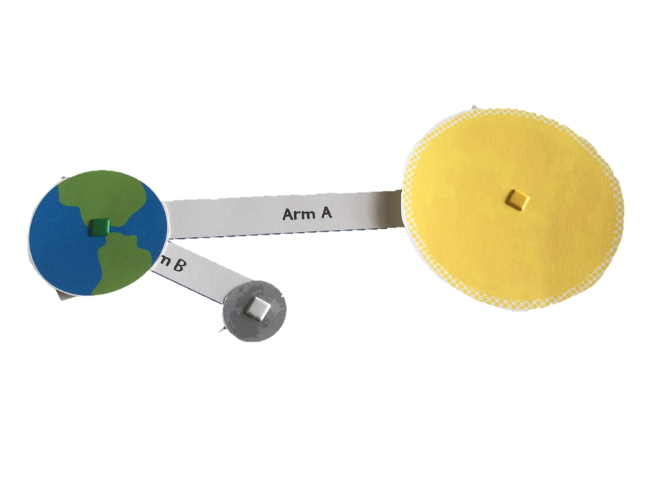 earth, moon and sun model