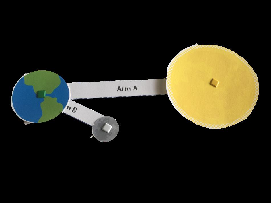 earth, moon and sun model